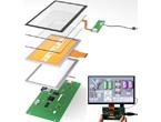 <セミカスタム対応可能!>中型~小型カラーTFT液晶モジュール