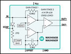 産業用および車載LiDARアプリケーション用トランスインピーダンスアンプ