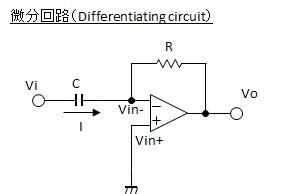 オペアンプの応用-微分回路 - indexPro