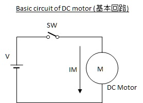 基本的な接続回路