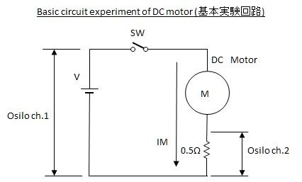 基本実験回路図